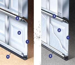 Standard or Insulated Garage Door Panels